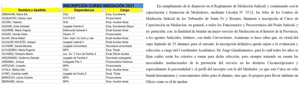 CENTRO DE CAPACITACIÓN JUDICIAL – CURSO DE MEDIACIÓN: LISTADO DE INSCRIPTOS Y CRITERIOS DE SELECCIÓN
